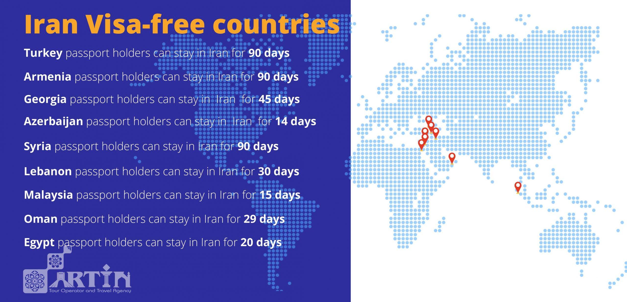 Iran visa frre countries list