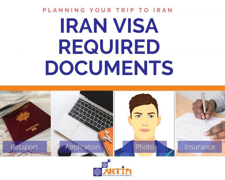 Iran visa requirements documents