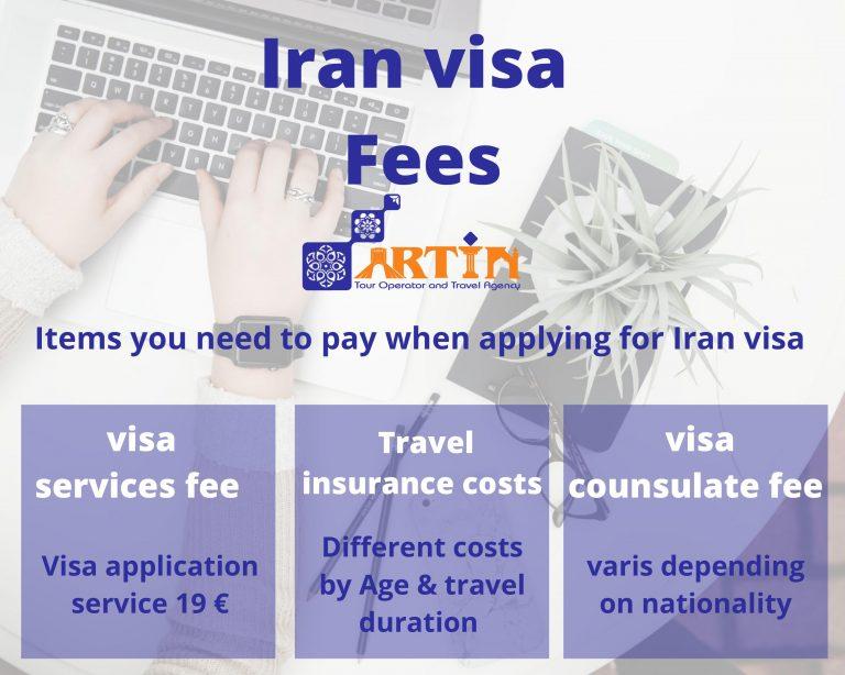Iran visa total costs - travelartin.com