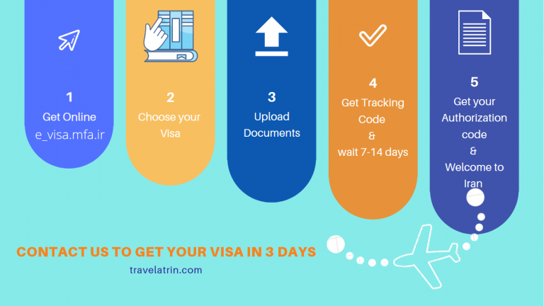 visa on arrival-travelartin.com